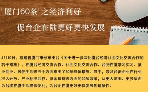 """【圖侃産經】""""廈門60條""""之經濟利好 促臺企在陸更好更快發展"""