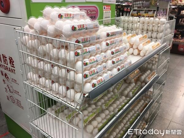 臺灣雞蛋價格創20年新高 每斤36.5元新台幣