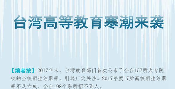 【圖解臺灣】臺灣高等教育寒潮來襲