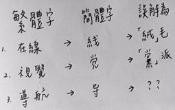 中國文化之文字之美