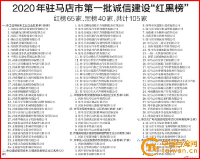 """2020年駐馬店市第一批誠信建設""""紅榜"""".jpg"""