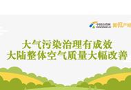 大陸整體空氣品質有改善M.jpg