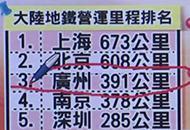 臺北發展不如廣州