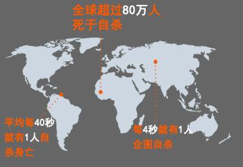 臺灣是如何預防自殺的