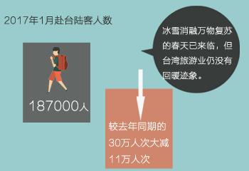 臺灣旅遊事故頻發