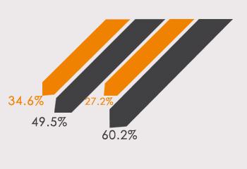 島內最新民調顯示 民進黨負面評價已超國民黨