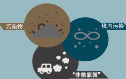 臺灣遭遇嚴重霧霾 非核化供電兼減排任重道遠