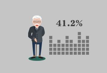 臺灣進入超高齡社會