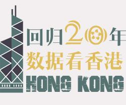 回歸20年 數據看香港