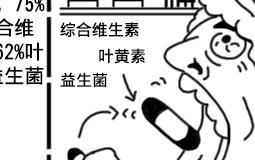 臺灣健康老化調查