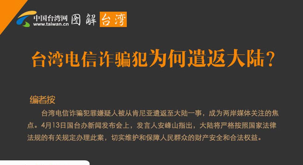 圖解:臺灣電信詐騙犯為何遣返大陸