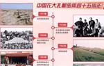 中國農大紮根曲周45週年,一張圖都告訴你經歷什麼
