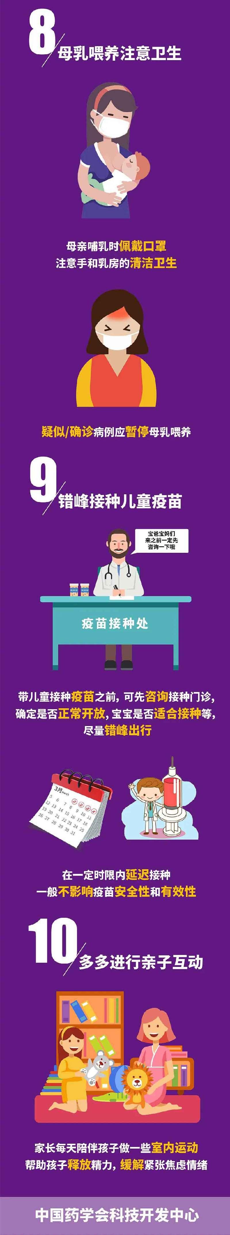 兒童保健醫生的10條建議,疫情期間要注意!